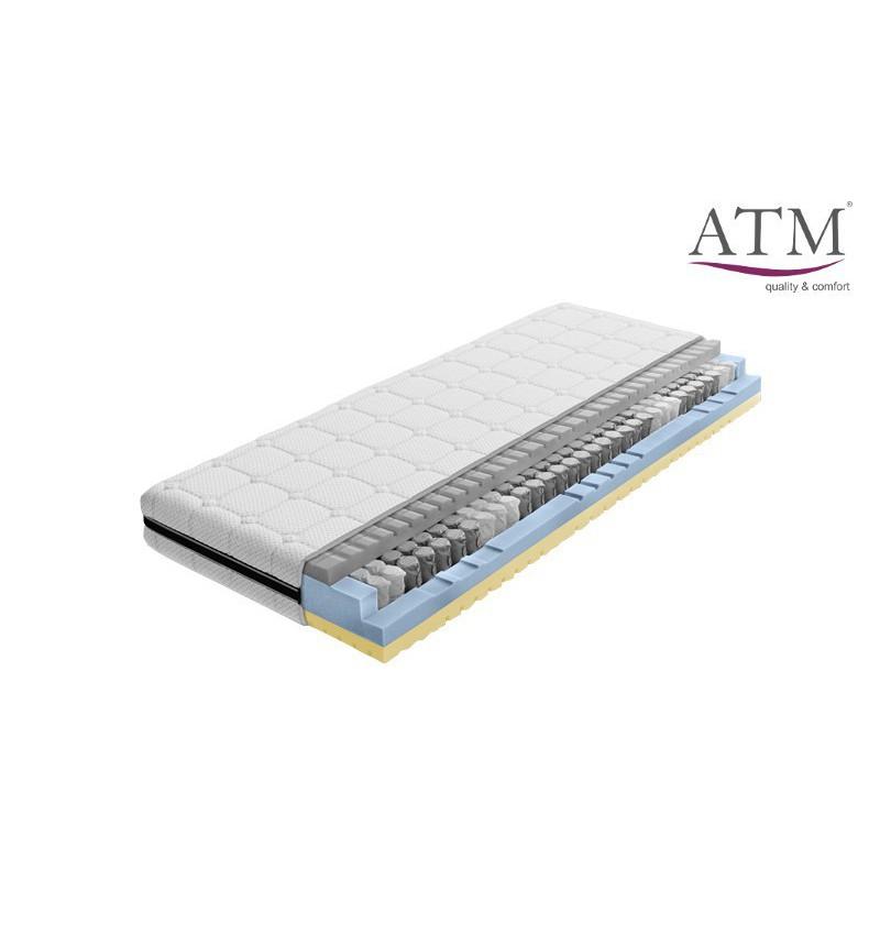 ATM LIMONE VISCO TOP - materac termoelastyczny, kieszeniowy