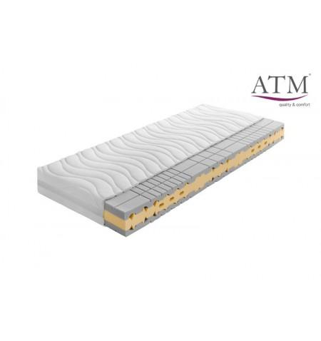 ATM MASSA - materac piankowy