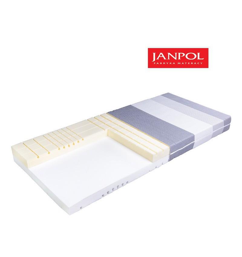 JANPOL DAINO - materac piankowy