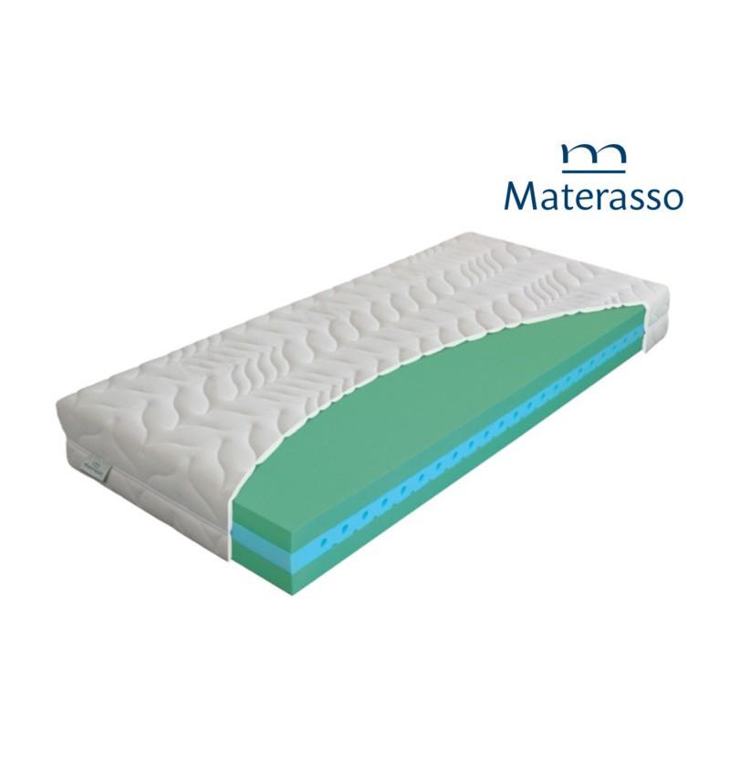 MATERASSO NATURA ALOE – materac piankowy