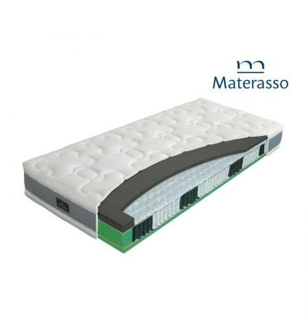 MATERASSO HYBRID DUOSPRING – materac kieszeniowy, sprężynowy