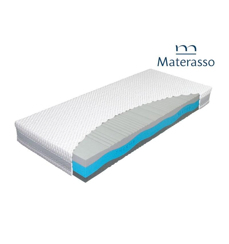 MATERASSO THERMO SILVER - materac termoelastyczny, piankowy