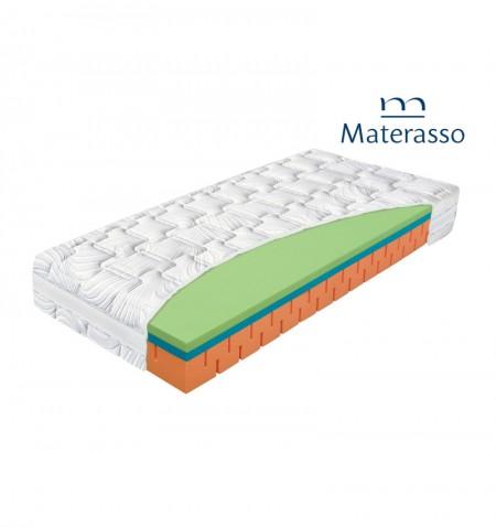 MATERASSO NEROLI ENERGY - materac wysokoelastyczny, piankowy