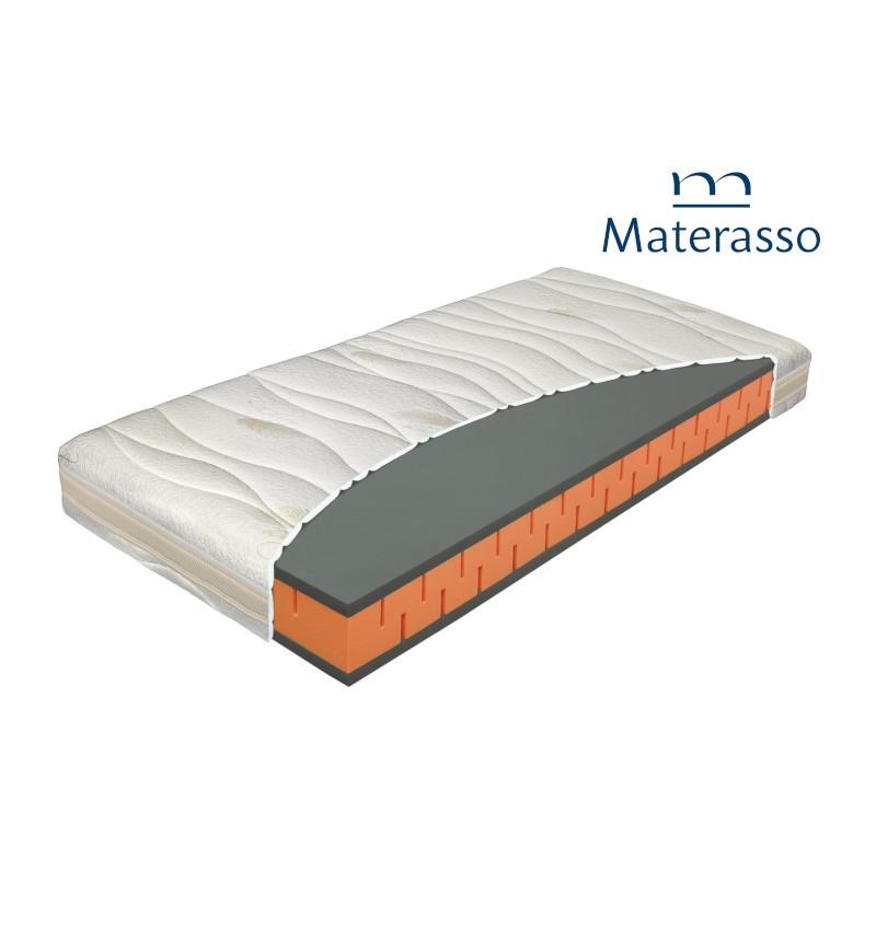 MATERASSO SWISS ENERGY - materac wysokoelastyczny, piankowy