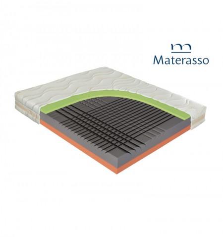 MATERASSO SPINAL DUO - materac wysokoelastyczny, piankowy