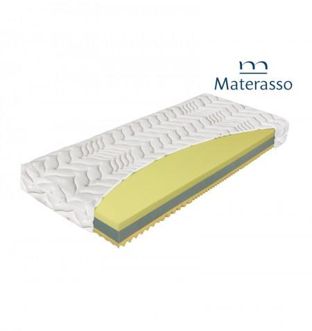 MATERASSO TERMOPUR COMFORT - materac termoelastyczny, piankowy