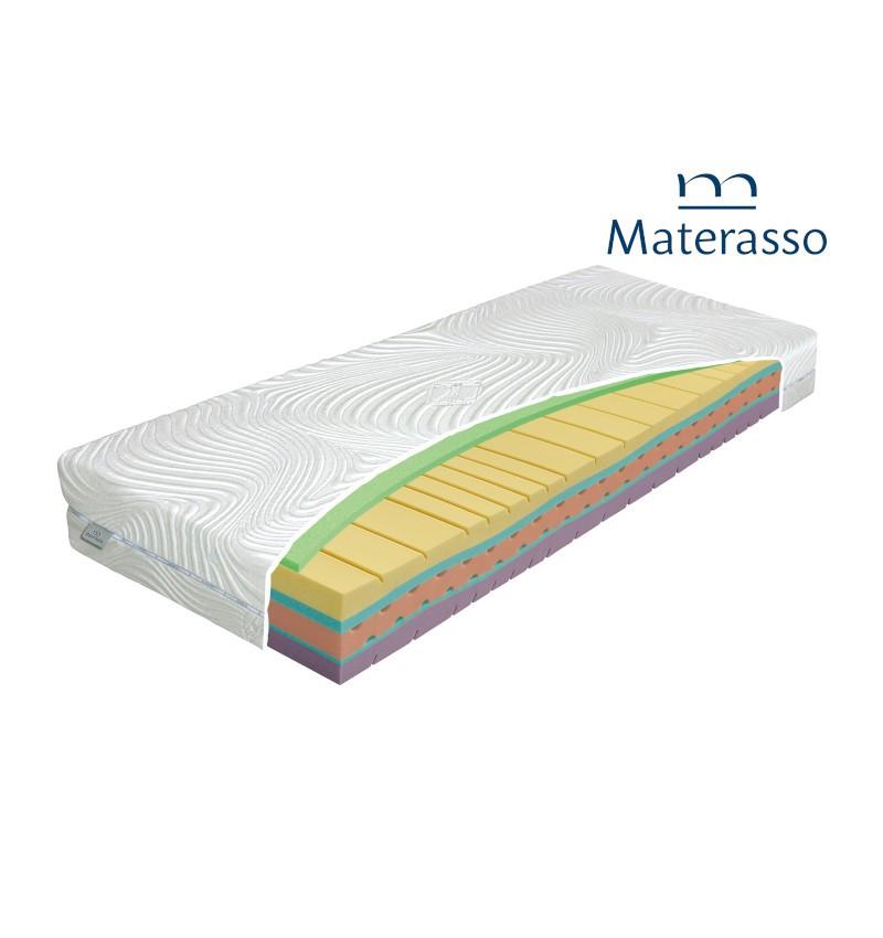MATERASSO THERMOGEL - materac termoelastyczny, piankowy