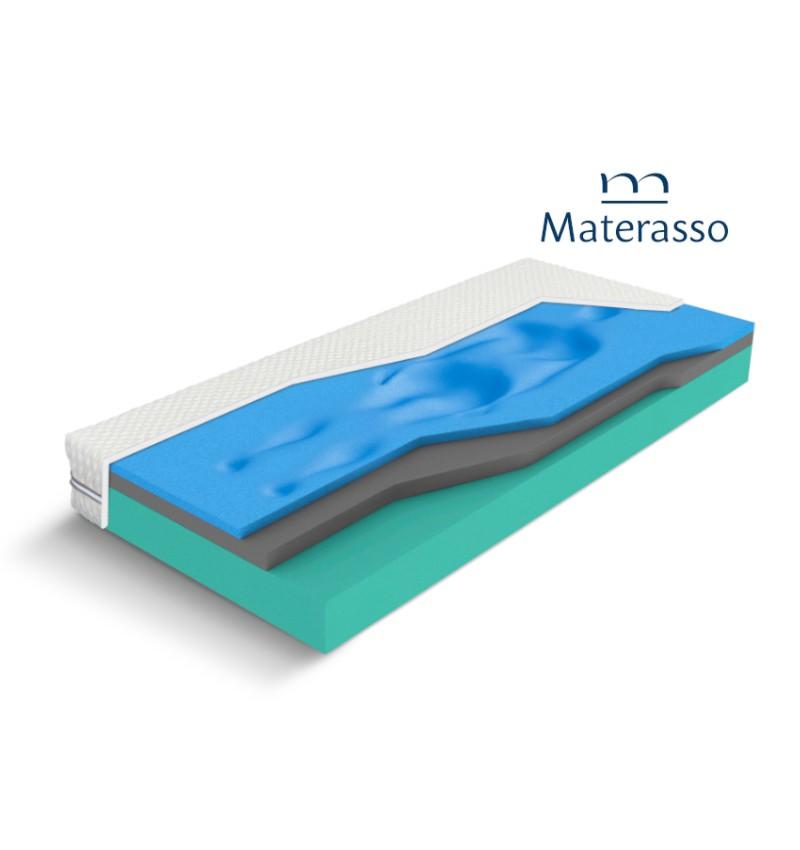 MATERASSO AQUA SLEEP - materac termoelastyczny, piankowy