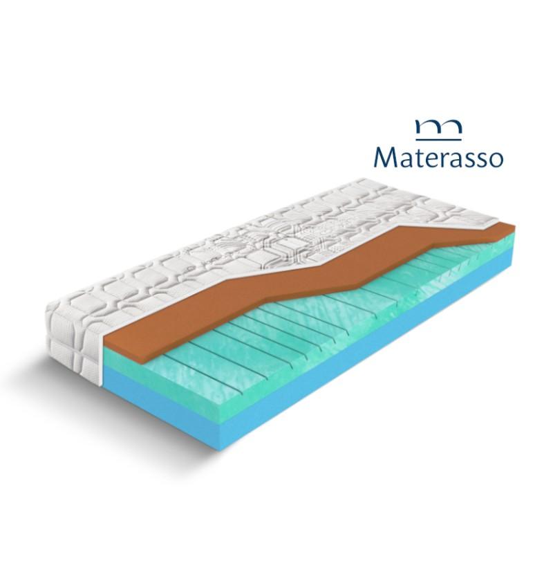MATERASSO BIOGREEN COPPER - materac termoelastyczny, piankowy