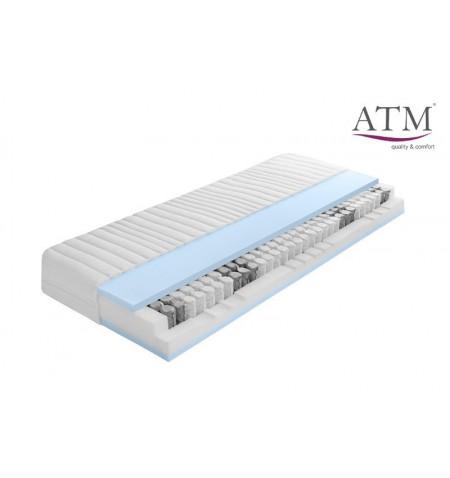 ATM ANDALO - materac kieszeniowy, sprężynowy