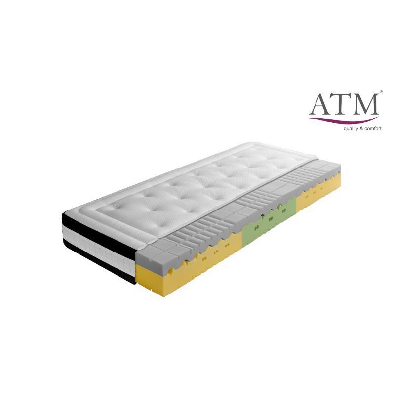 ATM FORTE VISCO LUX - materac termoelastyczny, piankowy