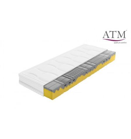 ATM GARDA - materac piankowy
