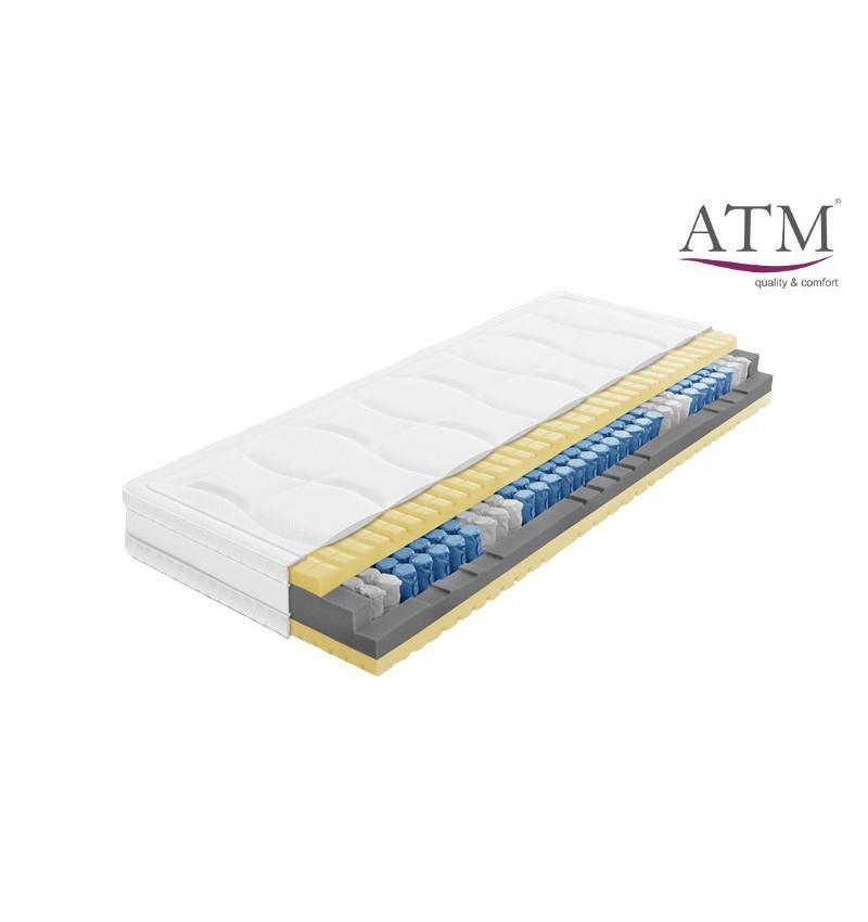 ATM LIMONE - materac kieszeniowy