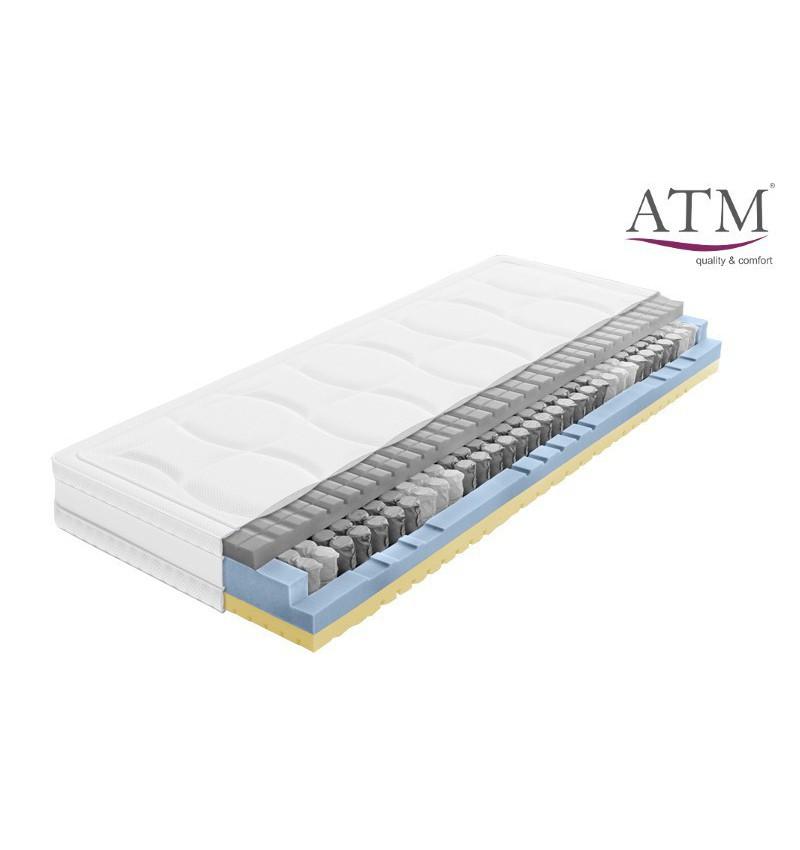 ATM LIMONE VISCO - materac termoelastyczny, kieszeniowy
