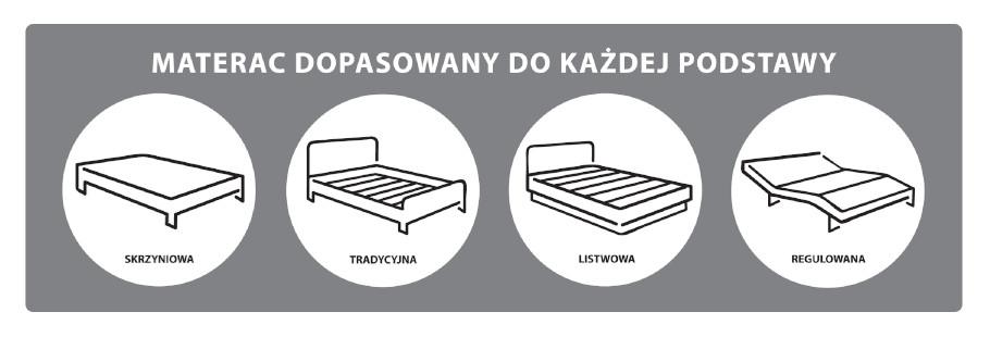 Fit.4.Sleep - podstawa